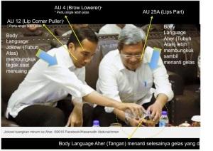 Jokowi & Aher